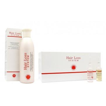 Kuracja Hair Loss System